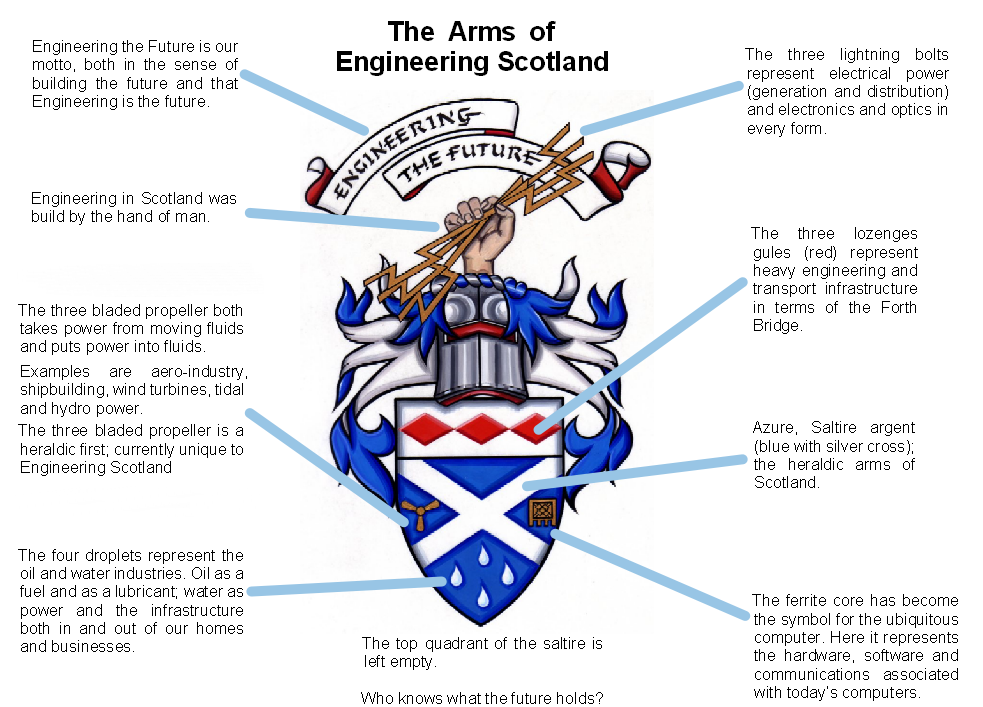 Engineering Scotland Arms Interpretation